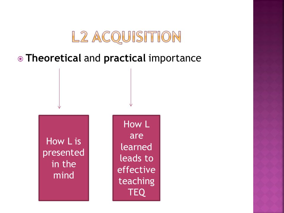  Theoretical and practical importance How L is presented in the mind How L are learned leads to effective teaching TEQ