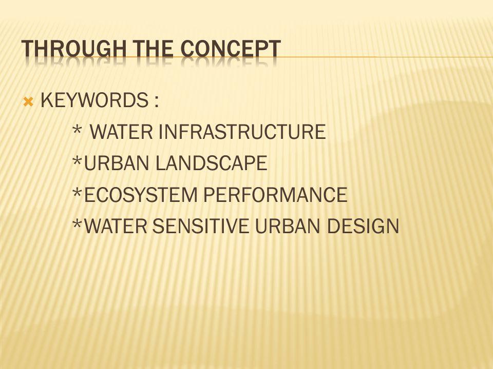  KEYWORDS : * WATER INFRASTRUCTURE *URBAN LANDSCAPE *ECOSYSTEM PERFORMANCE *WATER SENSITIVE URBAN DESIGN