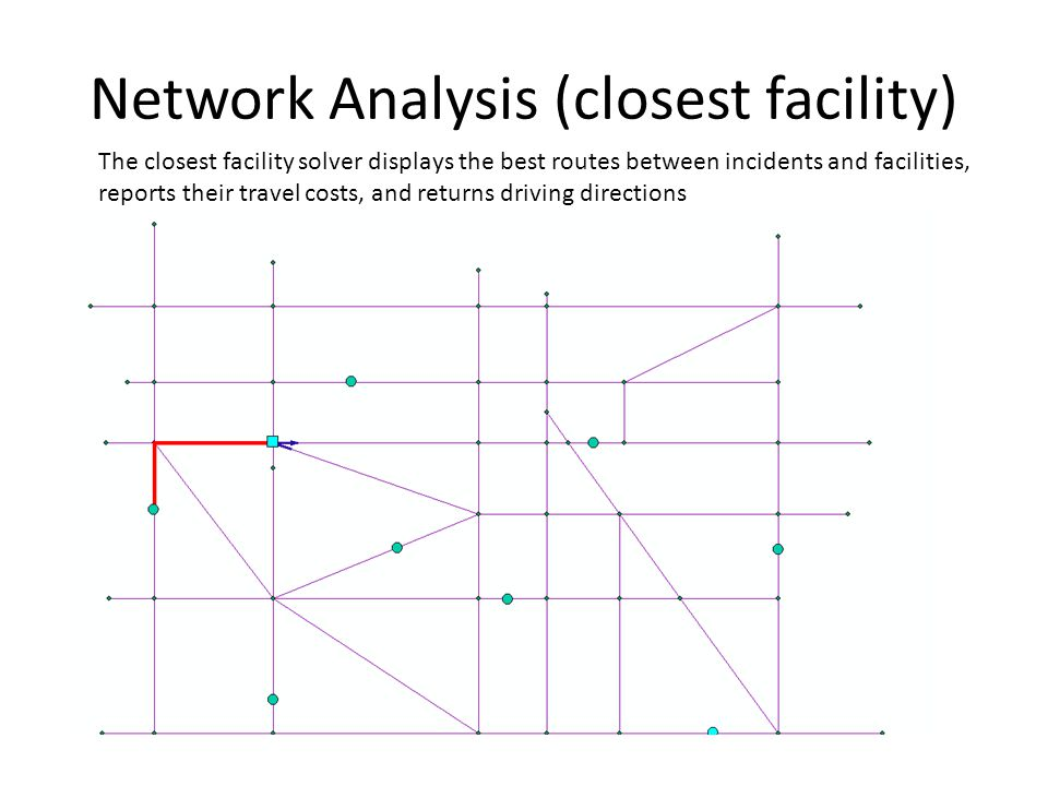 Network Analysis (closest facility) The closest facility solver displays the best routes between incidents and facilities, reports their travel costs,