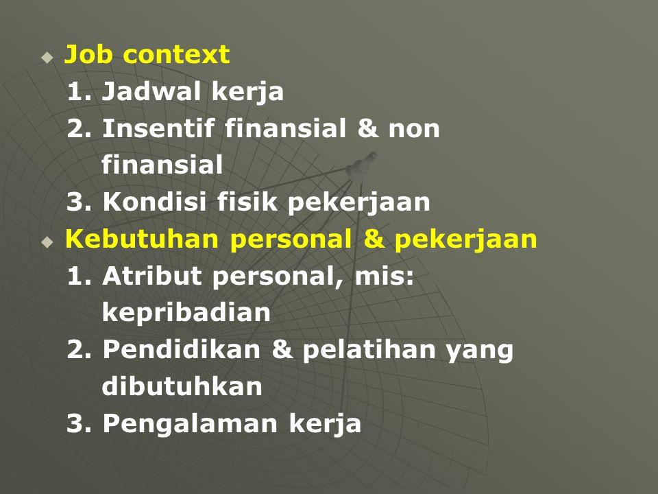   Job context 1. Jadwal kerja 2. Insentif finansial & non finansial 3. Kondisi fisik pekerjaan   Kebutuhan personal & pekerjaan 1. Atribut persona