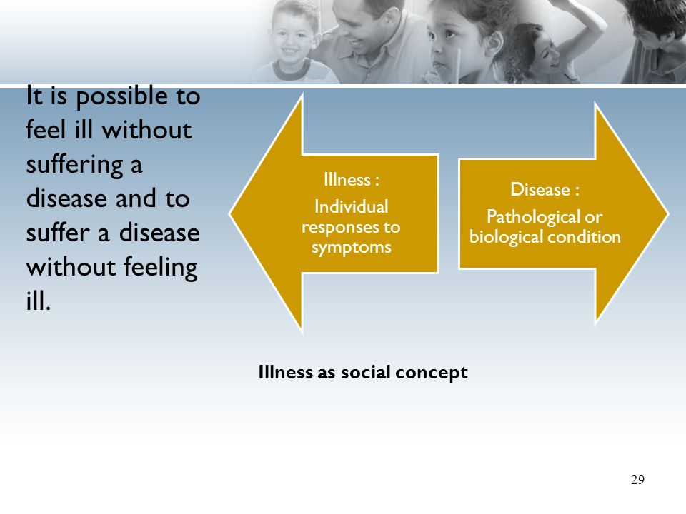 29 Illness as social concept Illness : Individual responses to symptoms Disease : Pathological or biological condition It is possible to feel ill without suffering a disease and to suffer a disease without feeling ill.