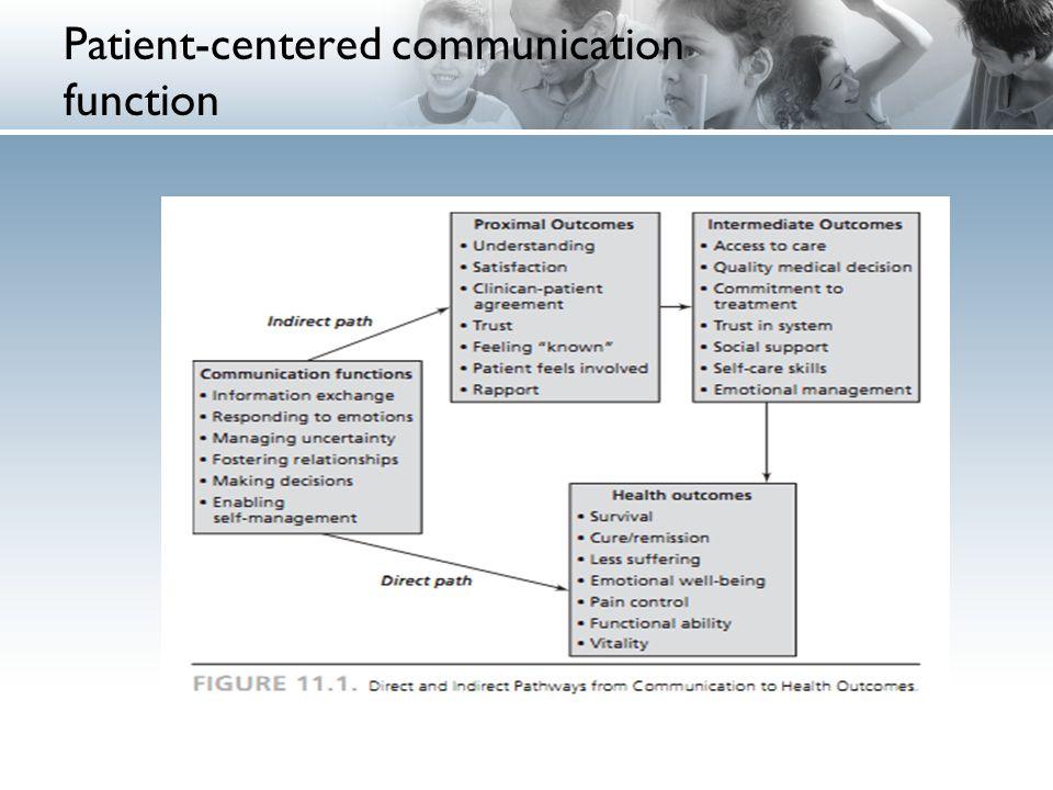 Patient-centered communication function