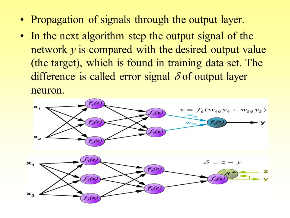 Propagation of signals through the output layer. In the next algorithm step the output signal of the network y is compared with the desired output val
