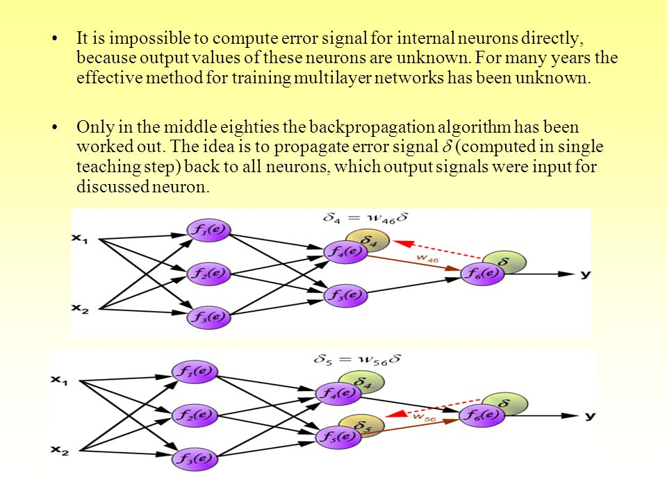 It is impossible to compute error signal for internal neurons directly, because output values of these neurons are unknown. For many years the effecti