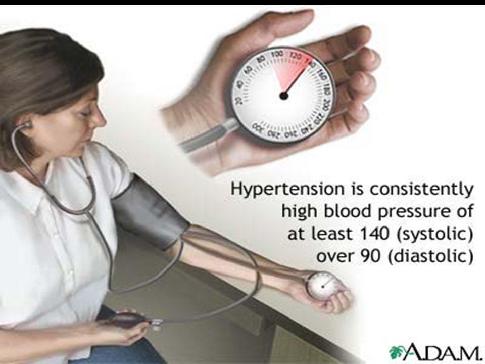 Tips for having blood pressure taken.v Go to the bathroom before test.