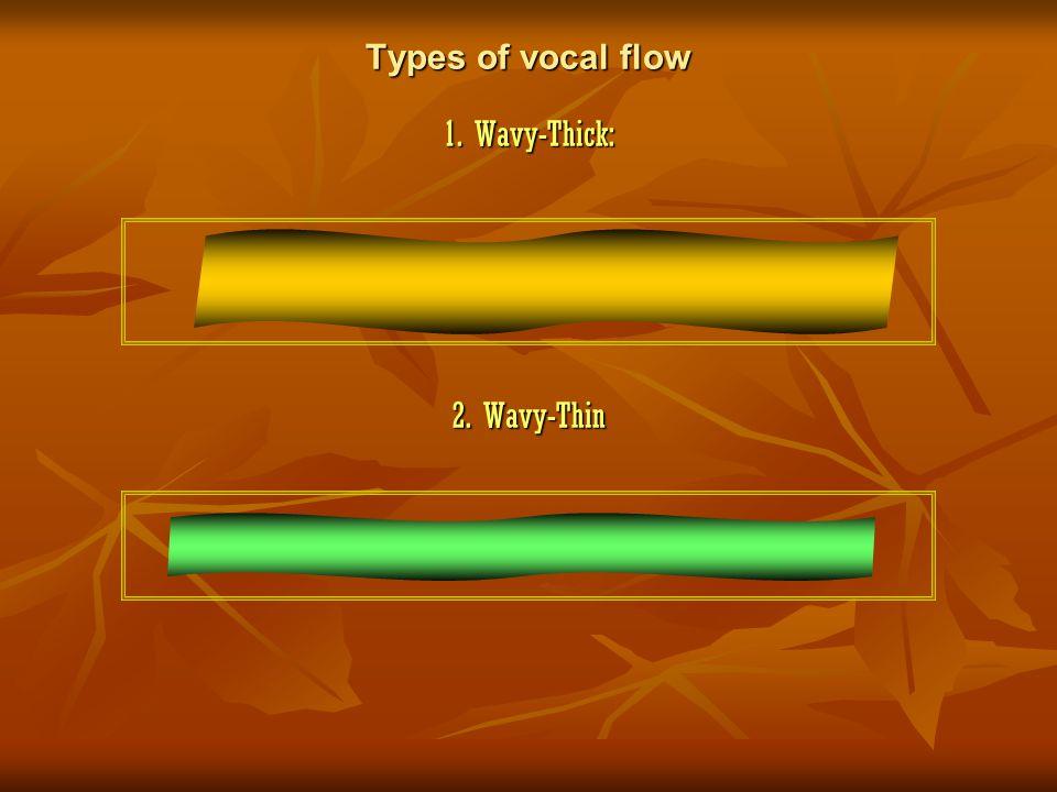VOCAL CHARACTERISTICS Vocal characteristics PitchVolumeRateVocalquality