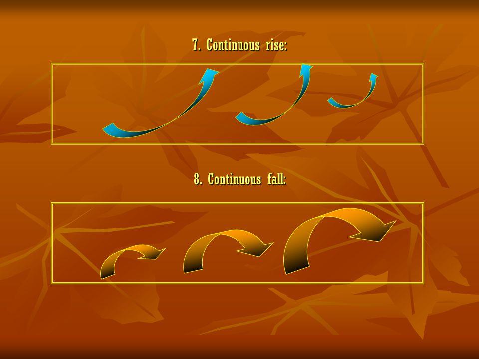 5. Flat-Thick: 6. Flat-Thin: 5. Flat-Thick: 6. Flat-Thin: