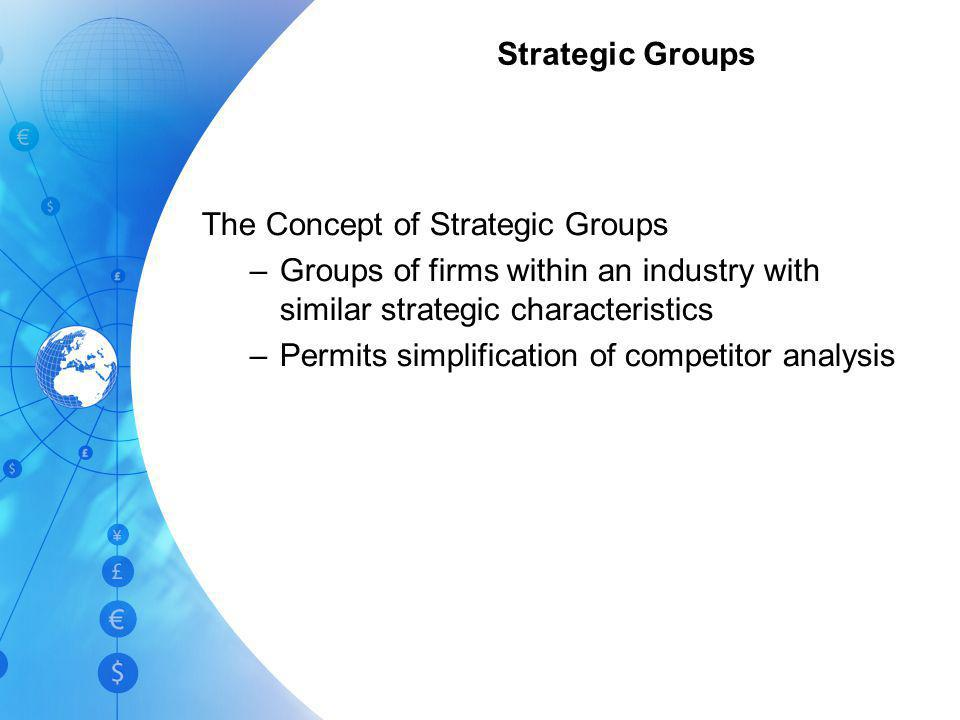 Factors underlying Market Attractiveness and Business Strength in GE Strategic Planning Grid Market Attractiveness Overall market size Annual market g