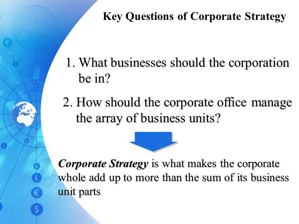 How to create value for the corporation as a whole 2. Corporate-Level Strategy (Companywide Strategy) - low cost - differentiation - integrated low co