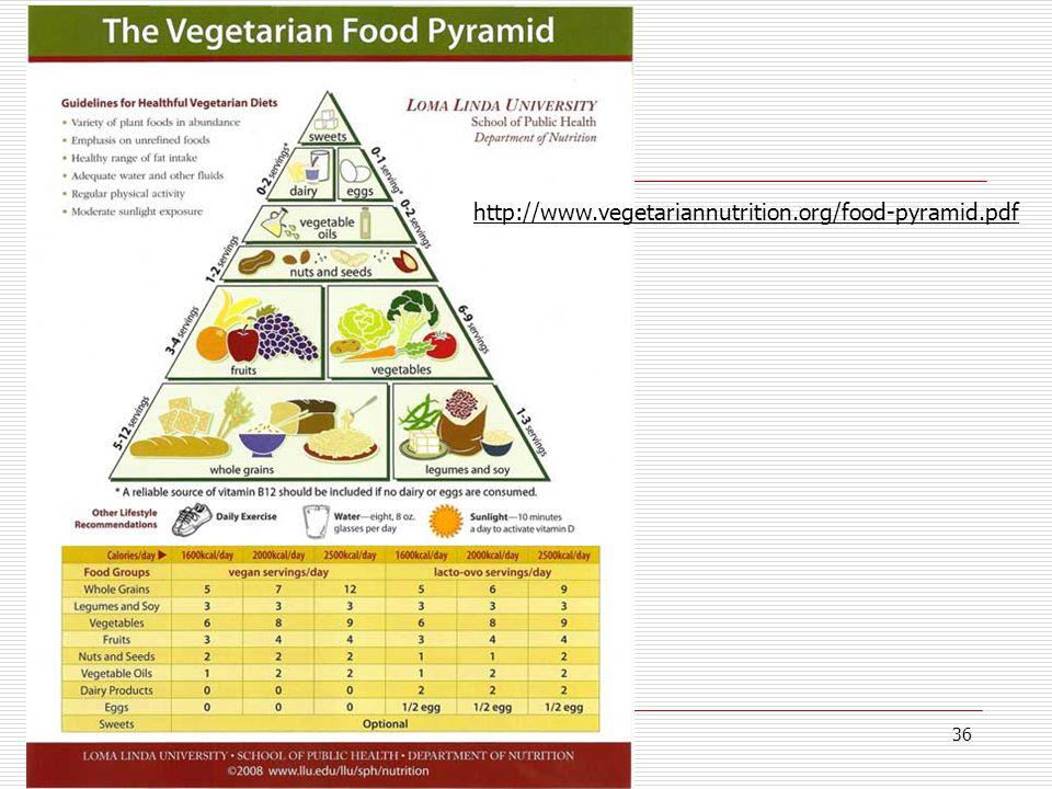October 10, 2014Kristine Birge MS, RD36 http://www.vegetariannutrition.org/food-pyramid.pdf