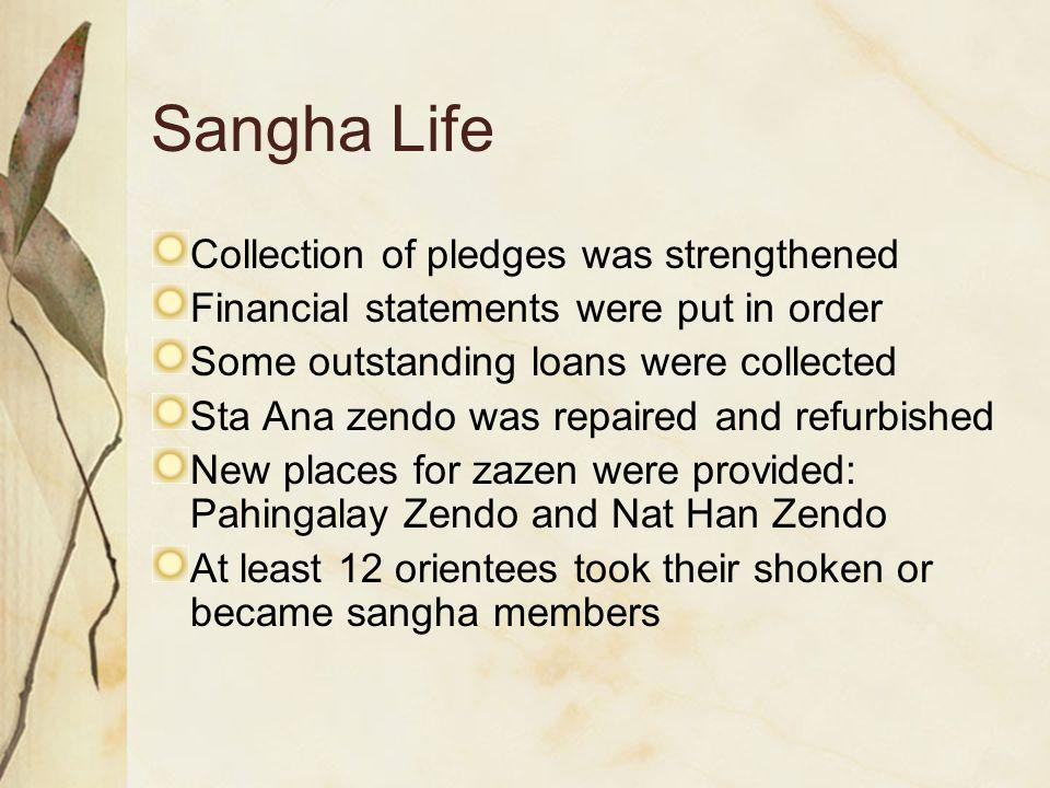 Sangha Life Collection of pledges was strengthened Financial statements were put in order Some outstanding loans were collected Sta Ana zendo was repaired and refurbished New places for zazen were provided: Pahingalay Zendo and Nat Han Zendo At least 12 orientees took their shoken or became sangha members