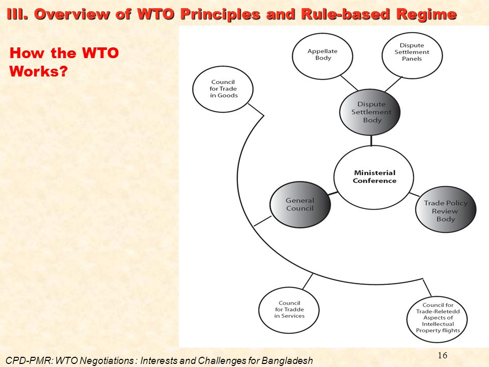 16 How the WTO Works? III. Overview of WTO Principles and Rule-based Regime CPD-PMR: WTO Negotiations : Interests and Challenges for Bangladesh