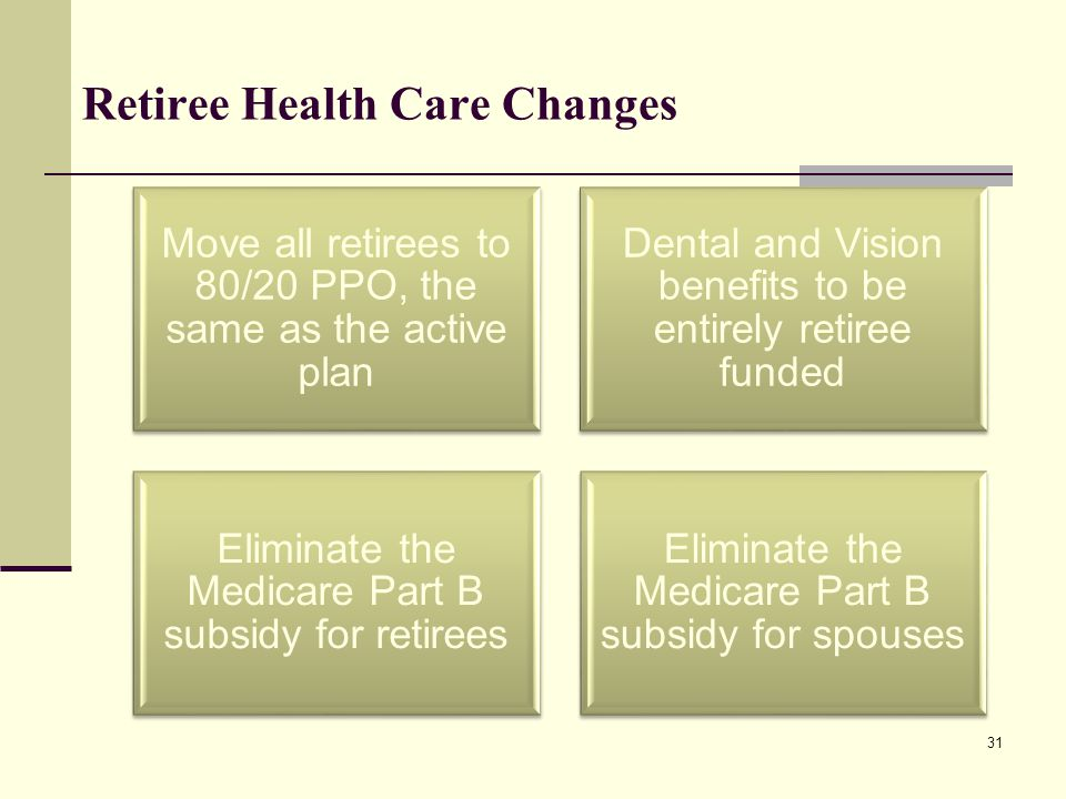 Retiree Health Care Changes Move all retirees to 80/20 PPO, the same as the active plan Dental and Vision benefits to be entirely retiree funded Eliminate the Medicare Part B subsidy for retirees Eliminate the Medicare Part B subsidy for spouses 31