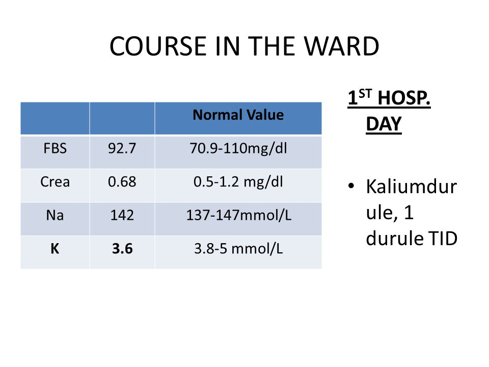 COURSE IN THE WARD 1 ST HOSP.