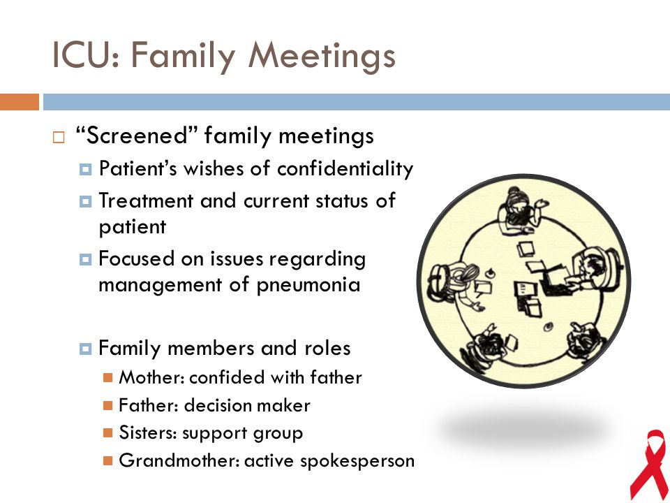 ICU: Family Meetings  Screened family meetings  Patient's wishes of confidentiality  Treatment and current status of patient  Focused on issues regarding management of pneumonia  Family members and roles Mother: confided with father Father: decision maker Sisters: support group Grandmother: active spokesperson