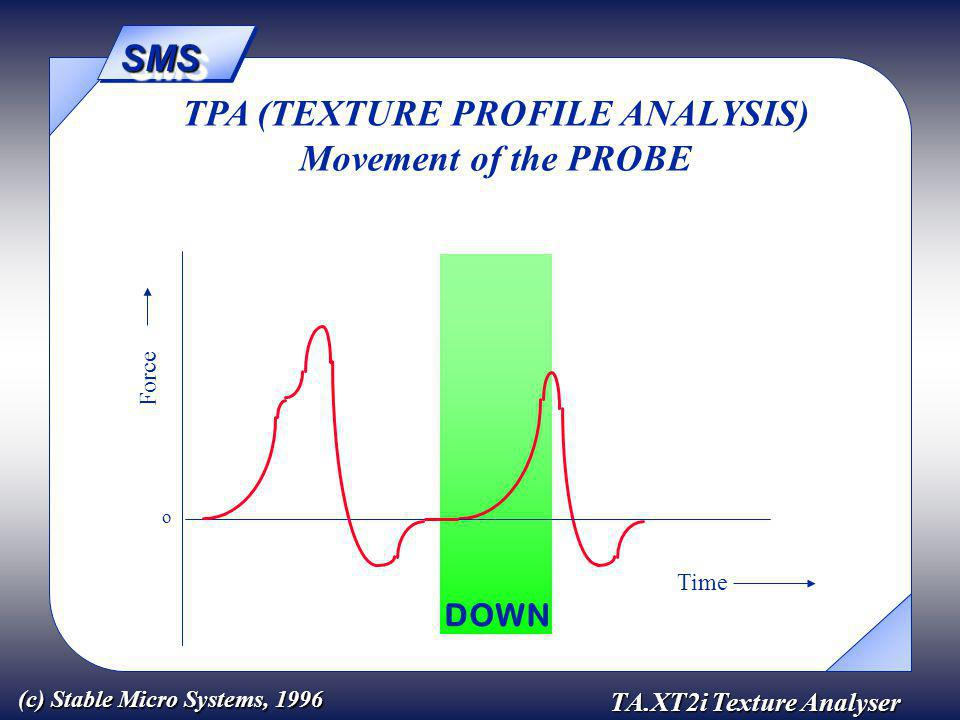 SMSSMS TA.XT2i Texture Analyser (c) Stable Micro Systems, 1996 DOWN Force Time o TPA (TEXTURE PROFILE ANALYSIS) Movement of the PROBE