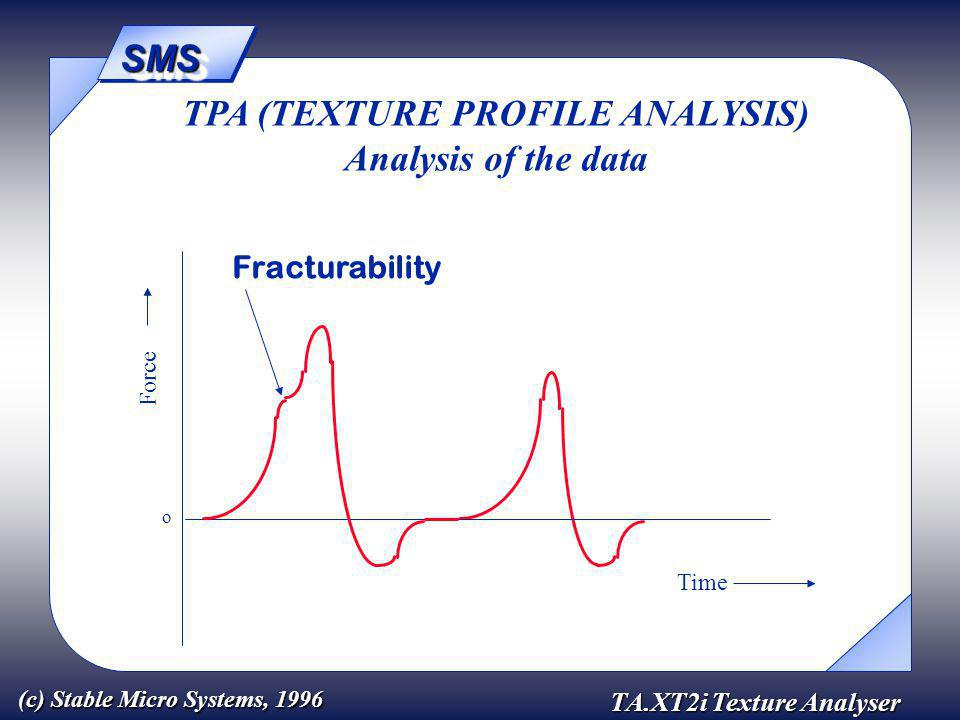 SMSSMS TA.XT2i Texture Analyser (c) Stable Micro Systems, 1996 Force Time o TPA (TEXTURE PROFILE ANALYSIS) Analysis of the data Fracturability