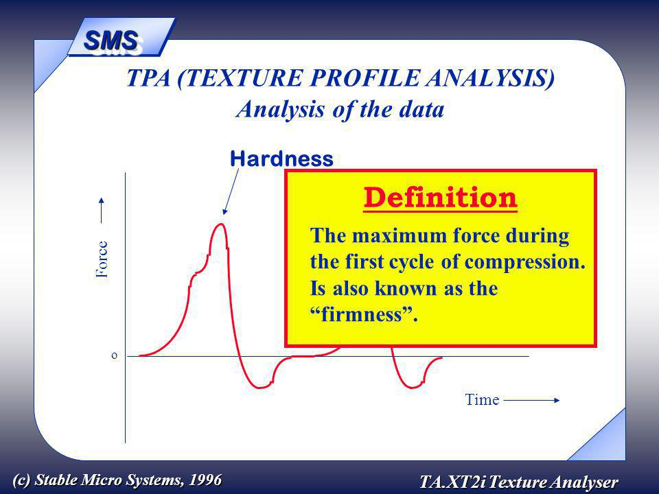 SMSSMS TA.XT2i Texture Analyser (c) Stable Micro Systems, 1996 Force Time o TPA (TEXTURE PROFILE ANALYSIS) Analysis of the data Hardness Hardness 2 Definition The maximum force during the first cycle of compression.