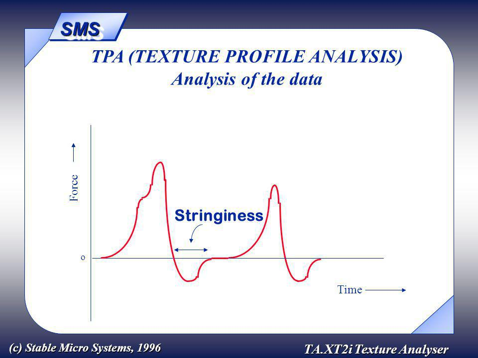 SMSSMS TA.XT2i Texture Analyser (c) Stable Micro Systems, 1996 Force Time o TPA (TEXTURE PROFILE ANALYSIS) Analysis of the data Stringiness