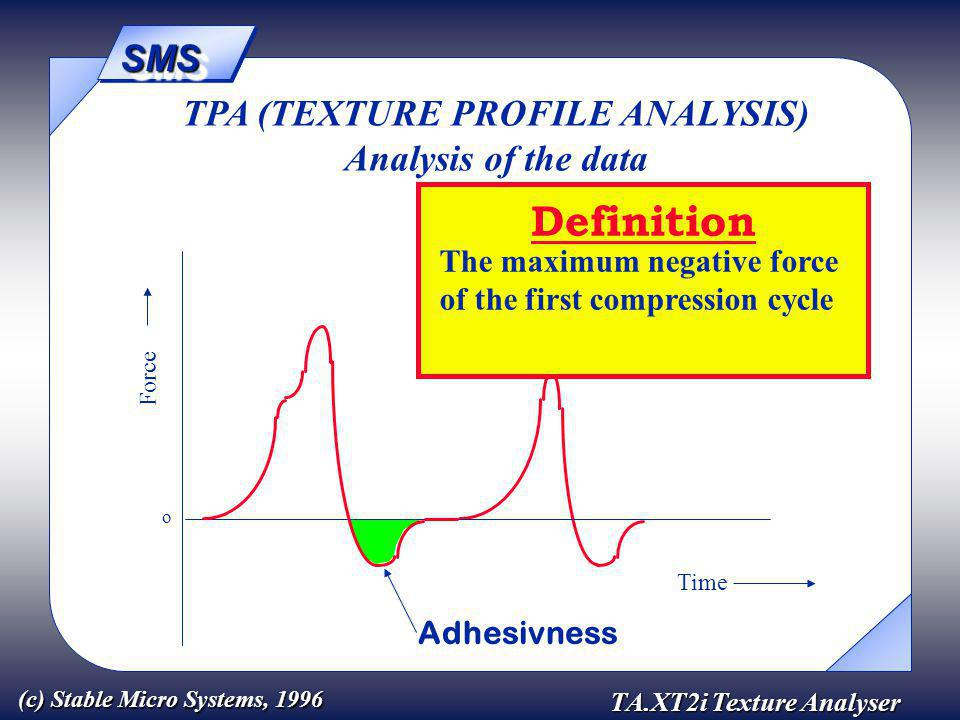 SMSSMS TA.XT2i Texture Analyser (c) Stable Micro Systems, 1996 Force Time o TPA (TEXTURE PROFILE ANALYSIS) Analysis of the data Definition The maximum negative force of the first compression cycle Adhesivness