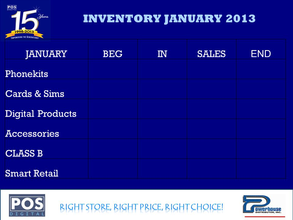 Company Confidential INVENTORY JANUARY 2013 JANUARYBEGINSALES END Phonekits Cards & Sims Digital Products Accessories CLASS B Smart Retail