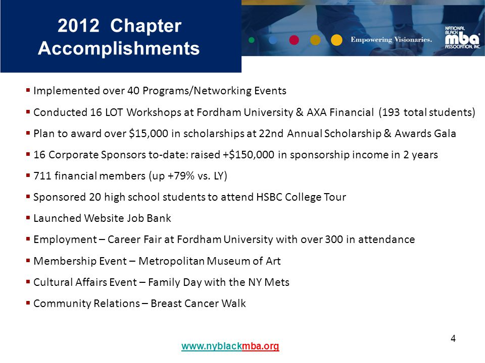 4 2012 Chapter Accomplishments www.nyblackwww.nyblackmba.org  Implemented over 40 Programs/Networking Events  Conducted 16 LOT Workshops at Fordham