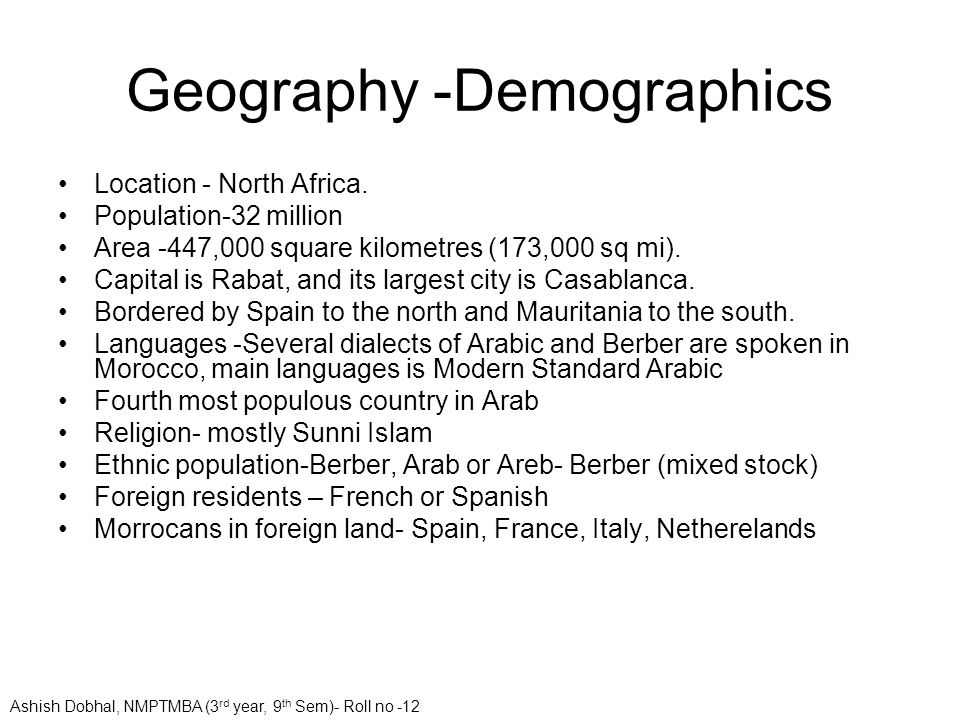 Geography -Demographics Location - North Africa.