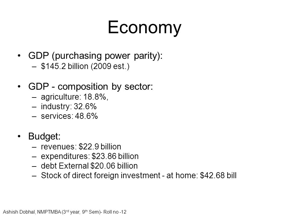 Economy GDP (purchasing power parity): –$145.2 billion (2009 est.) GDP - composition by sector: –agriculture: 18.8%, –industry: 32.6% –services: 48.6%
