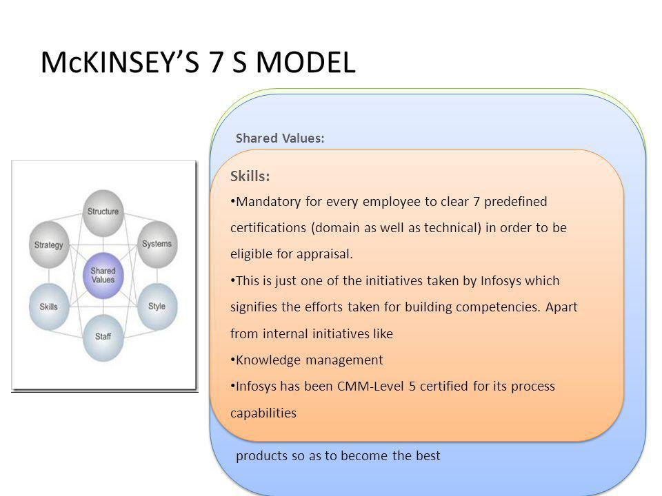 McKINSEY'S 7 S MODEL Leadership Style: Essential for organizational success. Based on high business vision and supportive styles. Emphasis on developi