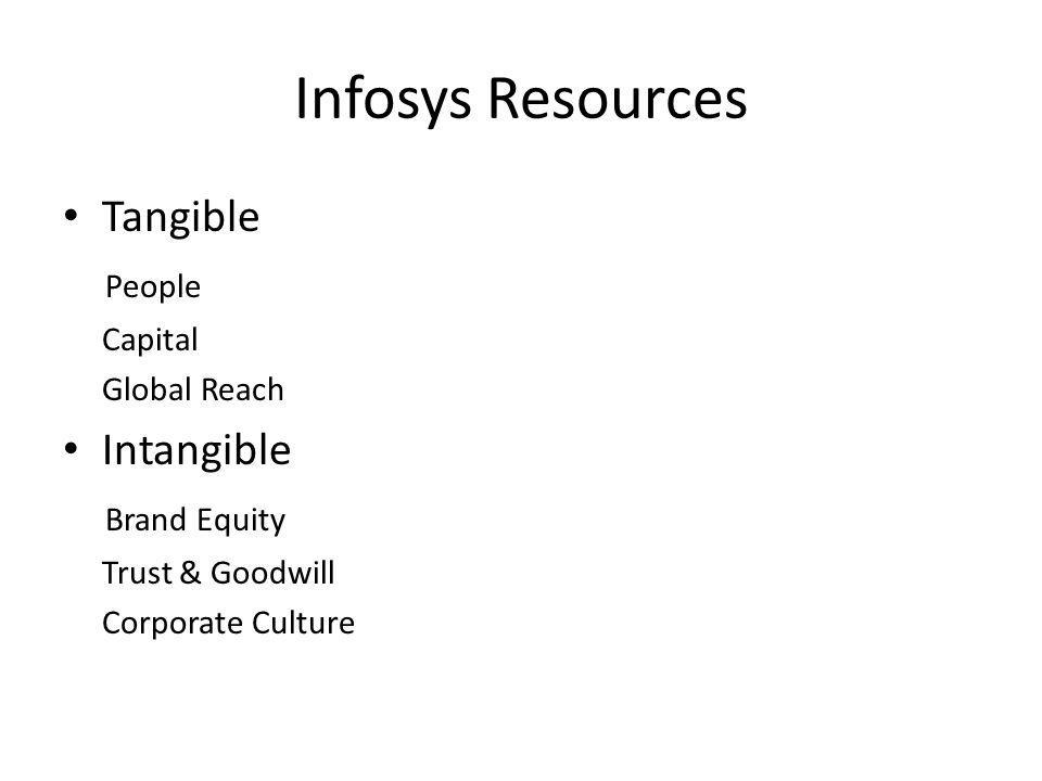 Infosys Resources Tangible People Capital Global Reach Intangible Brand Equity Trust & Goodwill Corporate Culture
