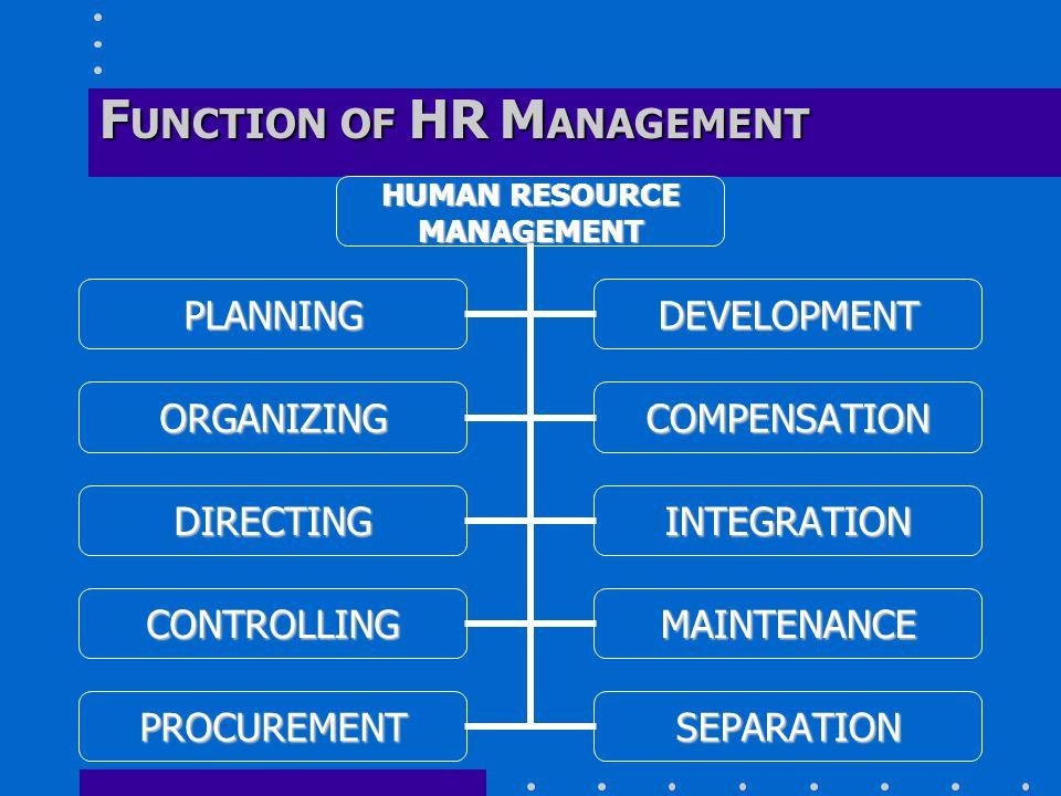 HUMAN RESOURCE MANAGEMENT PLANNINGDEVELOPMENT ORGANIZINGCOMPENSATION DIRECTINGINTEGRATION CONTROLLINGMAINTENANCE PROCUREMENTSEPARATION F UNCTION OF HR M ANAGEMENT