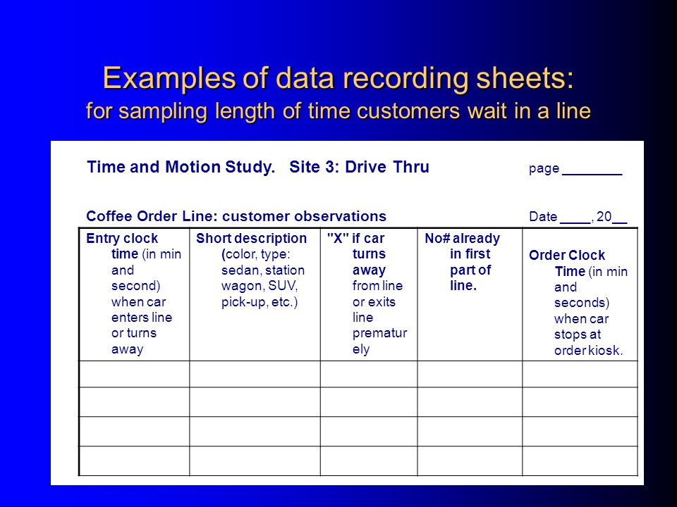 Examples of data recording sheets: for sampling length of time customers wait in a line Time and Motion Study.