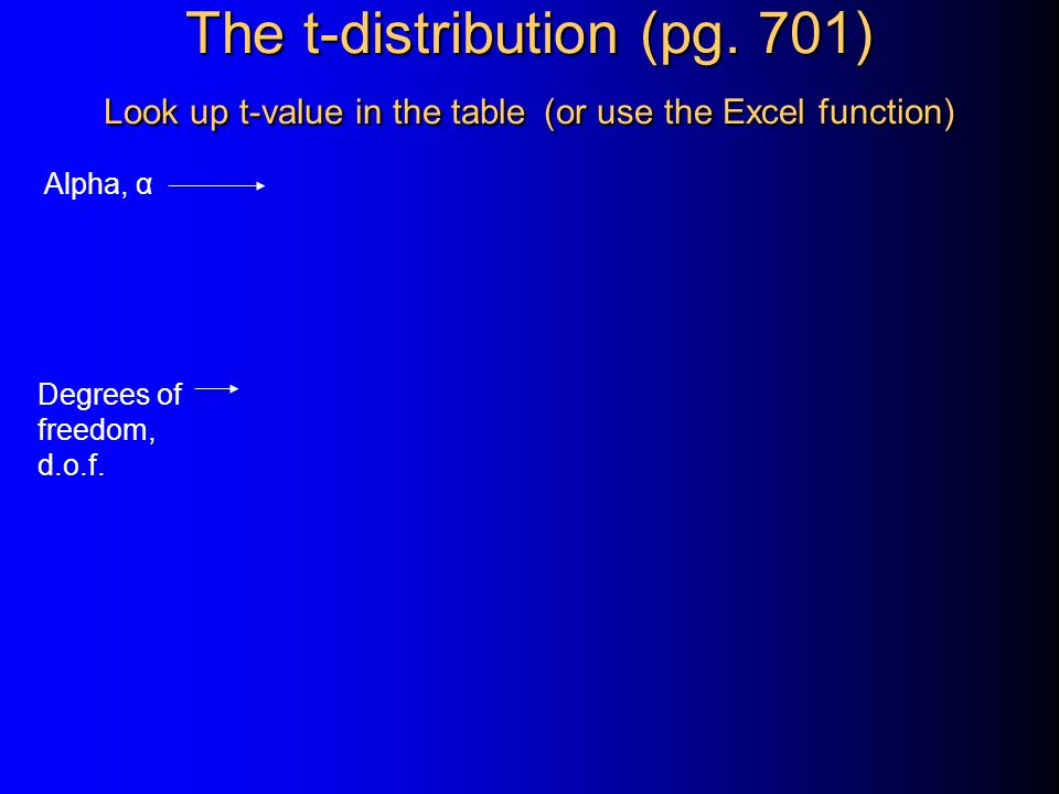 The t-distribution (pg.