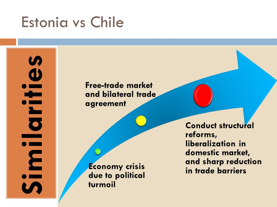 Estonia vs Chile Similarities Economy crisis due to political turmoil Free-trade market and bilateral trade agreement Conduct structural reforms, liberalization in domestic market, and sharp reduction in trade barriers