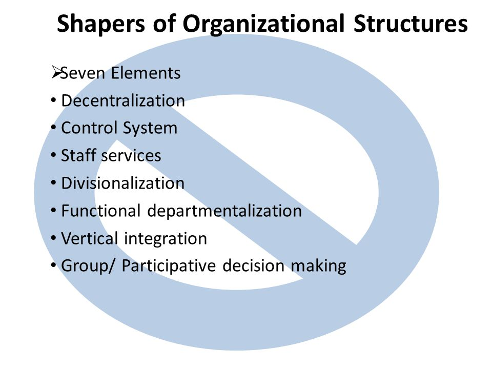 Shapers of Organizational Structures  Seven Elements Decentralization Control System Staff services Divisionalization Functional departmentalization Vertical integration Group/ Participative decision making
