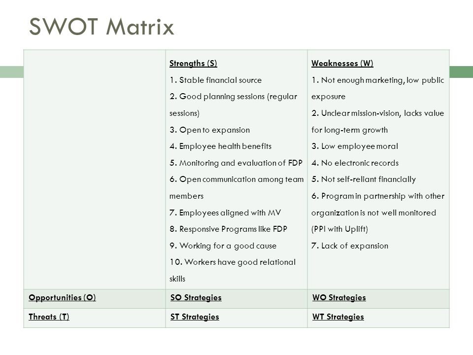 SWOT Matrix Strengths (S) 1. Stable financial source 2.