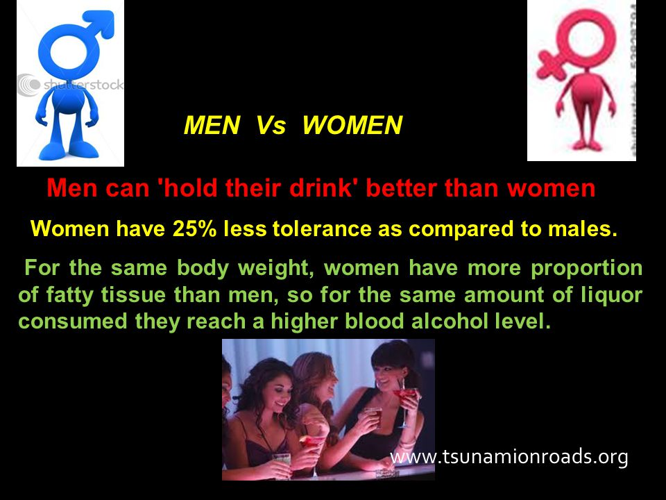 MEN Vs WOMEN Men can hold their drink better than women Women have 25% less tolerance as compared to males.