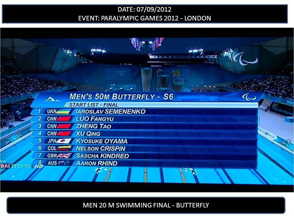 DATE: 07/09/2012 EVENT: PARALYMPIC GAMES 2012 - LONDON MEN 20 M SWIMMING FINAL - BUTTERFLY