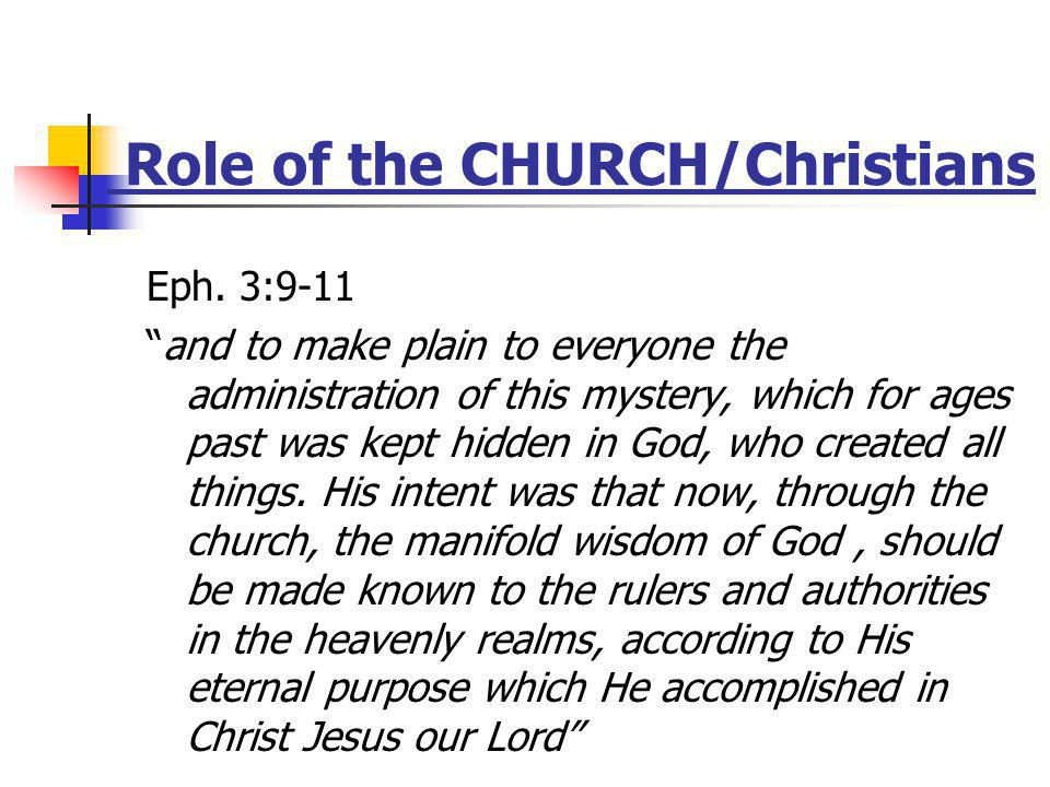 Role of the CHURCH/Christians Eph.