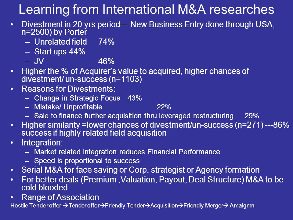 Assessing performance of M&A Share prices of acquirer Joint Mkt.