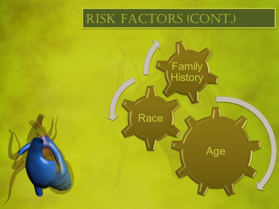 Overweight Salt Little Potassium PhysicallyStressTobacco Risk factors (Cont.)