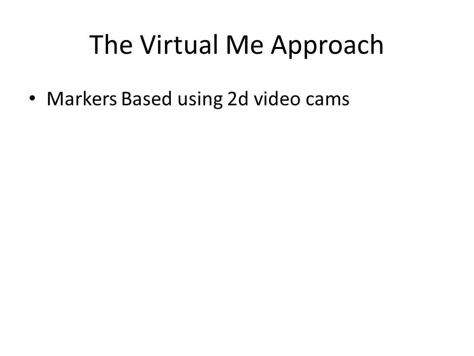 The Virtual Me Approach Markers Based using 2d video cams