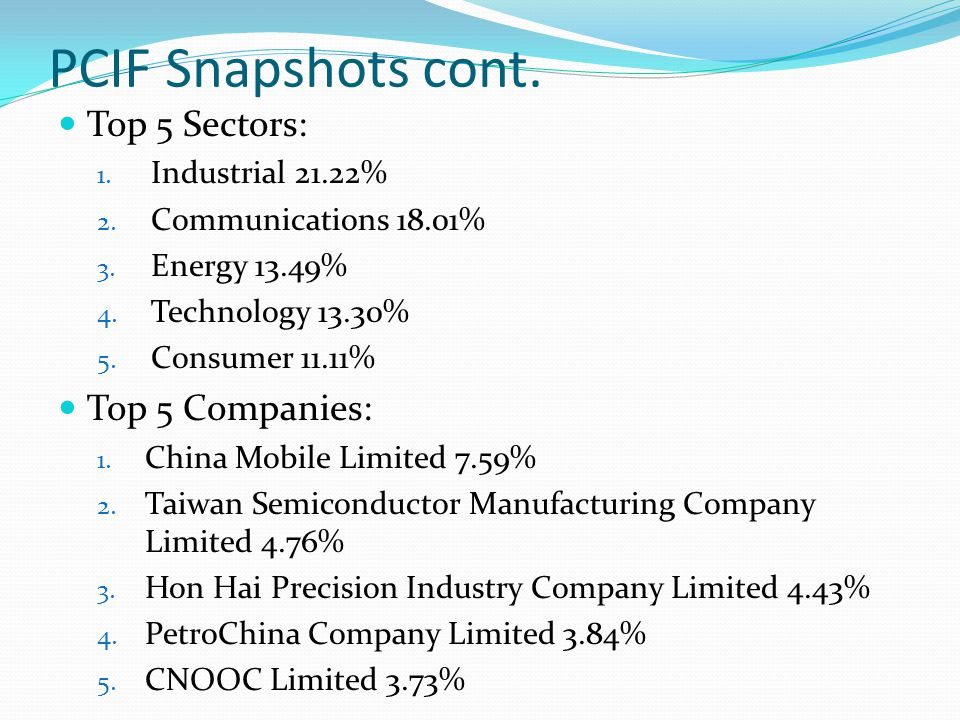 PCIF Snapshots cont. Top 5 Sectors: 1. Industrial 21.22% 2.