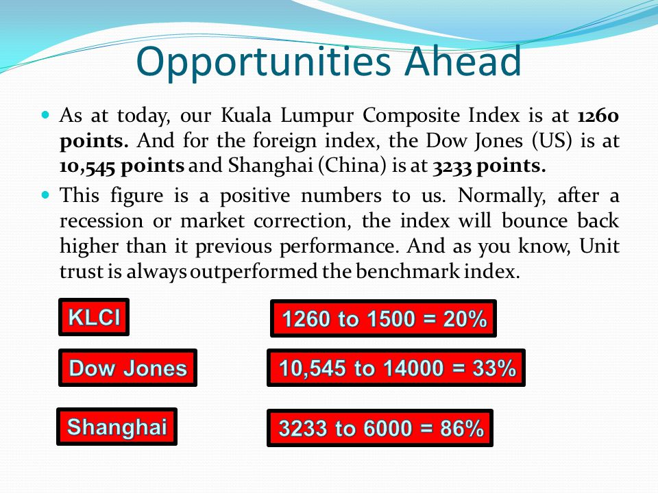 Opportunities Ahead As at today, our Kuala Lumpur Composite Index is at 1260 points.