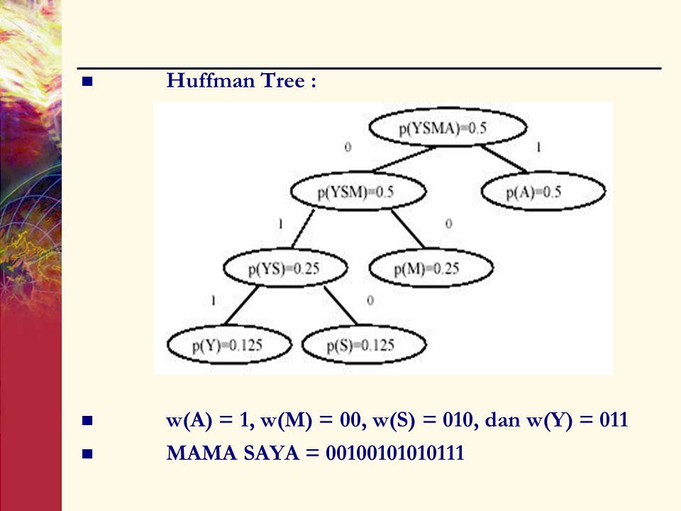 Huffman Tree : w(A) = 1, w(M) = 00, w(S) = 010, dan w(Y) = 011 MAMA SAYA = 00100101010111