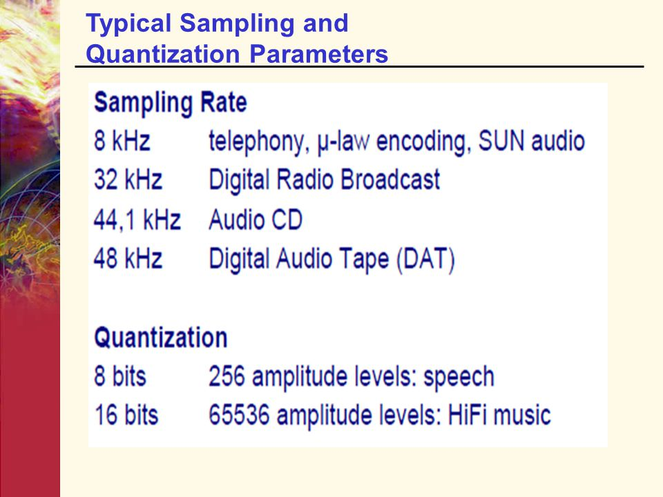 Typical Sampling and Quantization Parameters