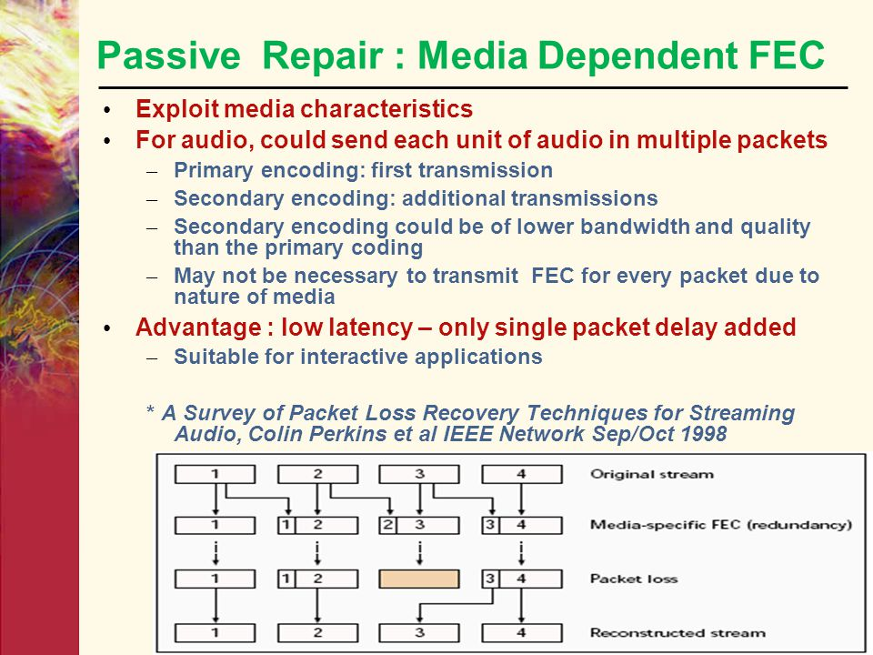 Passive Repair : FEC Introduce repair data in traffic from which lost packets may be recovered Media Independent: use block or algebraic codes to prod