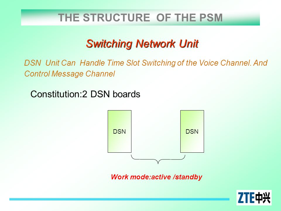 THE STRUCTURE OF THE PSM Switching Network Unit DSN Work mode:active /standby DSN Unit Can Handle Time Slot Switching of the Voice Channel. And Contro