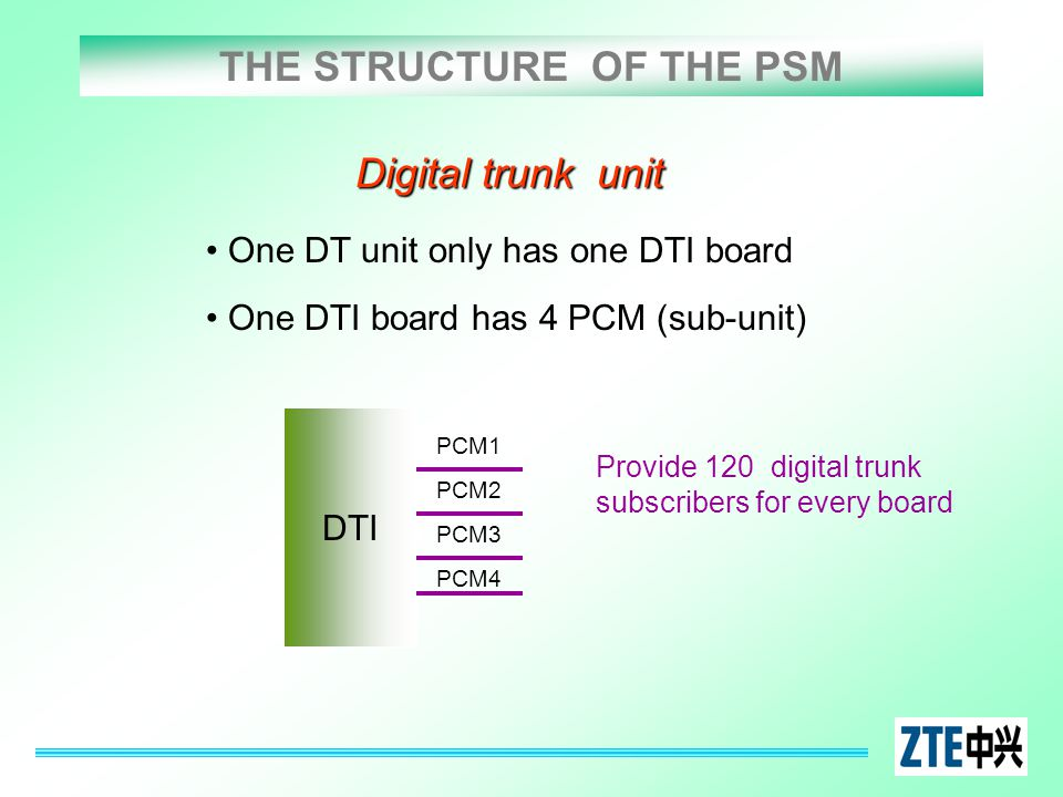THE STRUCTURE OF THE PSM Digital trunk unit DTI PCM1 PCM2 Provide 120 digital trunk subscribers for every board PCM3 PCM4 One DT unit only has one DTI