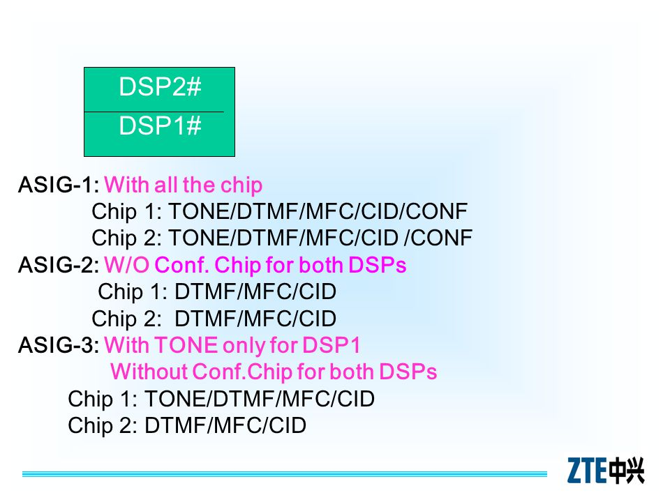 ASIG-1: With all the chip Chip 1: TONE/DTMF/MFC/CID/CONF Chip 2: TONE/DTMF/MFC/CID /CONF ASIG-2: W/O Conf. Chip for both DSPs Chip 1: DTMF/MFC/CID Chi
